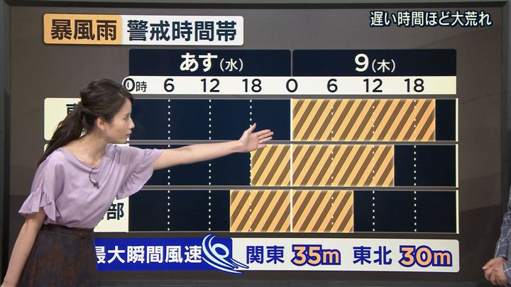 2018年08月07日森川夕貴の画像14枚目