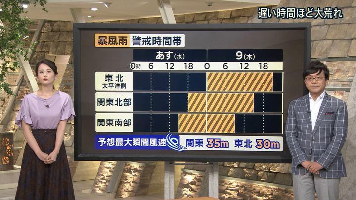 2018年08月07日森川夕貴の画像16枚目