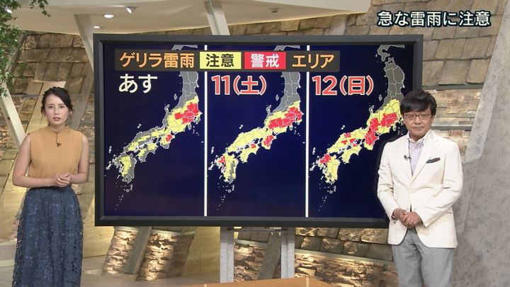2018年08月09日森川夕貴の画像06枚目