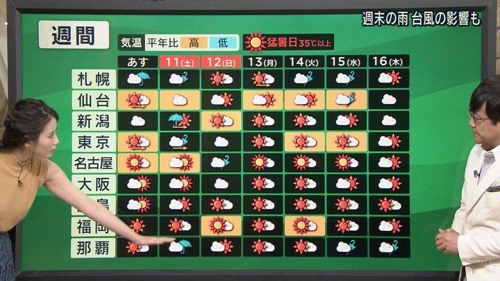 2018年08月09日森川夕貴の画像07枚目