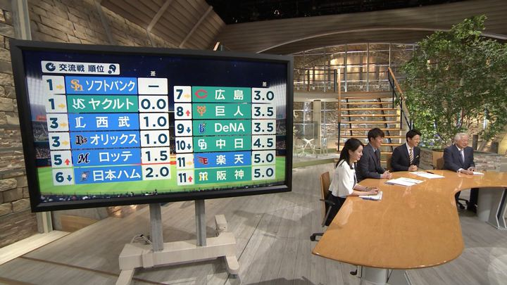2018年06月06日小川彩佳の画像24枚目