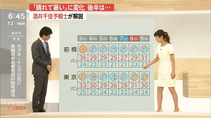 2018年07月02日酒井千佳の画像08枚目