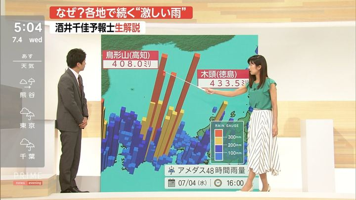 2018年07月04日酒井千佳の画像03枚目