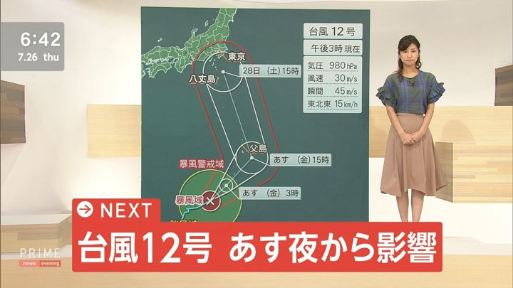 2018年07月26日酒井千佳の画像04枚目