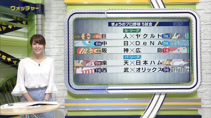 2018年07月25日鷲見玲奈の画像40枚目