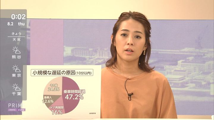 2018年08月01日椿原慶子の画像17枚目