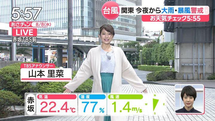 2018年08月08日山本里菜の画像04枚目
