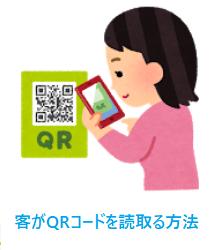 客がQRコードを読取る方法