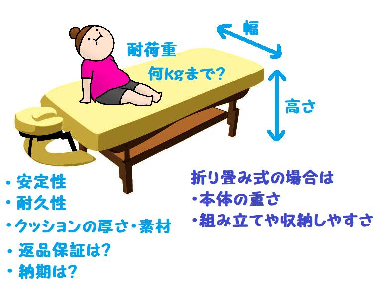 施術用マッサージベッド選び方