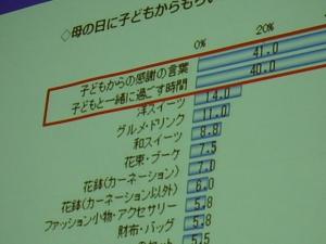 P3304097 RSP62神戸ローストショコラ