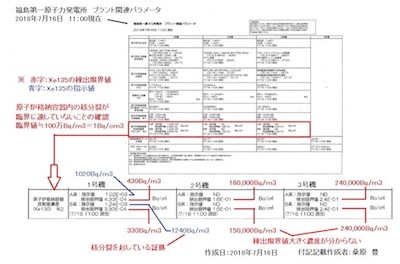 福島第一原子力発電所の1号機でDiZNvJwUwAANya3