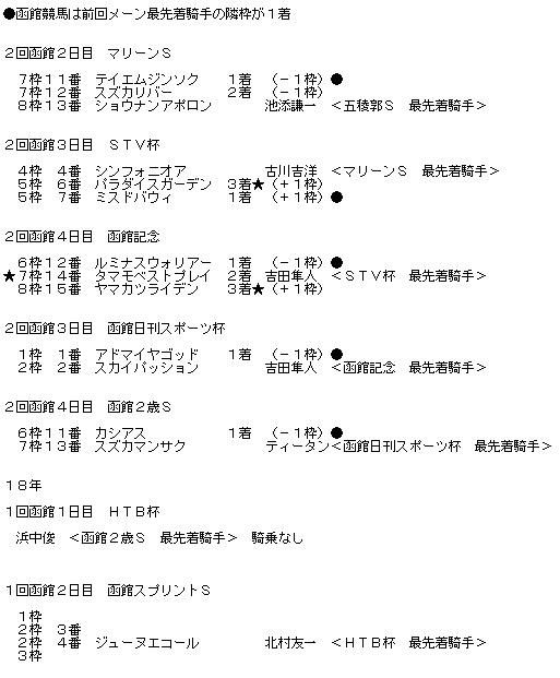 函館メーン