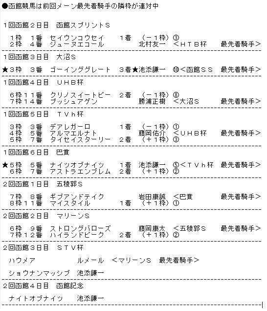 函館メーン2