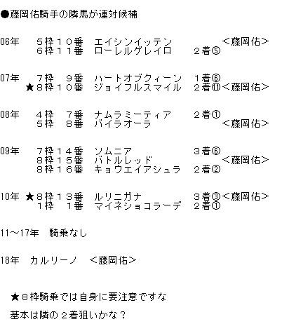 函館2歳S_1