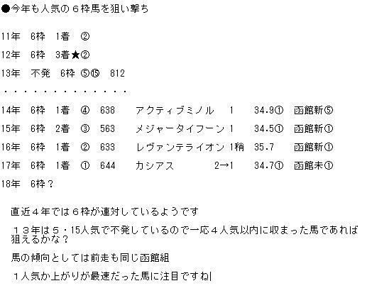 函館2歳S_2