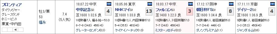 関屋記念_01