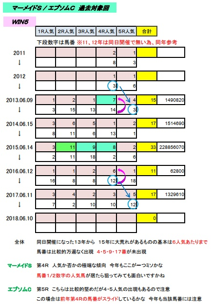 6_10_win5a.jpg