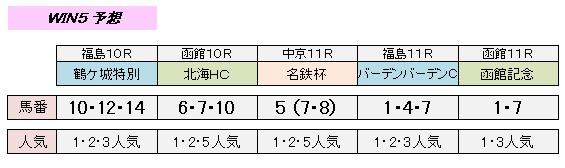 7_15_win5.jpg