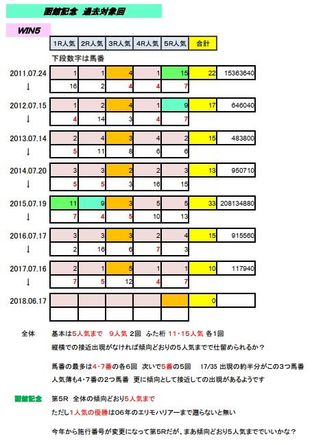 7_15_win5a.jpg