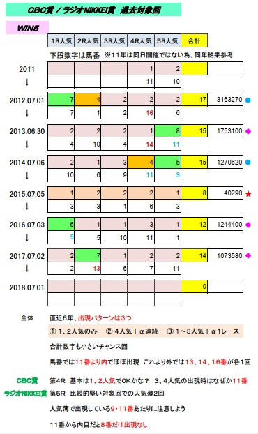 7_1_win5a.jpg