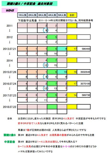 7_22_win5a.jpg