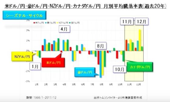 2018_11_18_image_yen_month.jpg