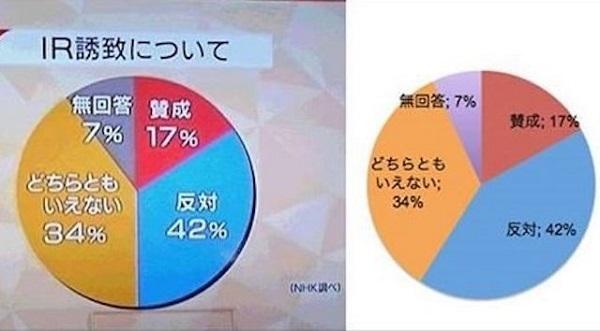 【twitterで話題】『NHKって、白昼堂々、こんなひどいことをするんですよ。』
