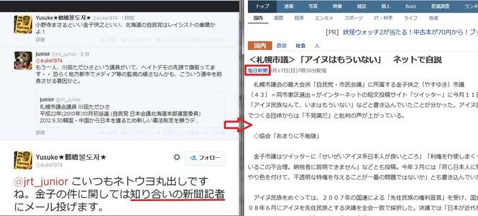鶴橋の在日朝鮮人が金子快之市議の「アイヌ民族なんて、いまはもういない」というツイッターに怒り、知り合いの毎日新聞記者にメールで情報提供し、毎日新聞が金子快之市議の批判記事を掲載した。