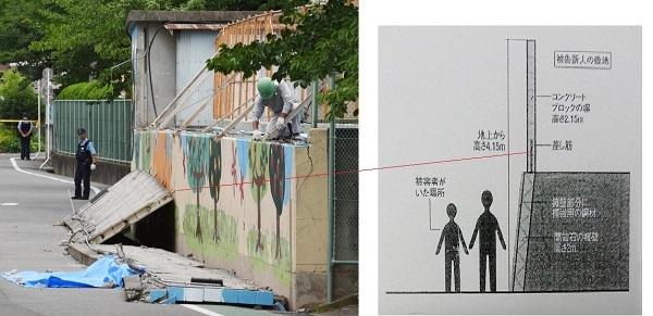 右が熊本で訴訟起こされたブロック塀の図だそうだ。高槻のも同じく差し筋短い。これは高槻市高額賠償せなあかんで。お金で子どもは戻ってこないけど。放置した責任は大きい。