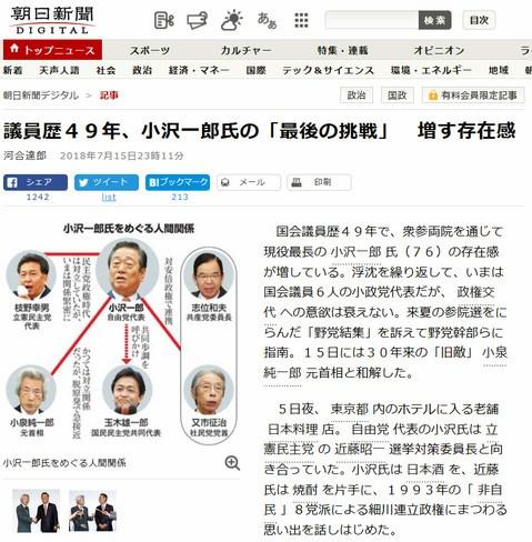 自由党代表の小沢一郎も立憲民主党の選挙対策委員長の近藤昭一と焼酎で飲み会していた
