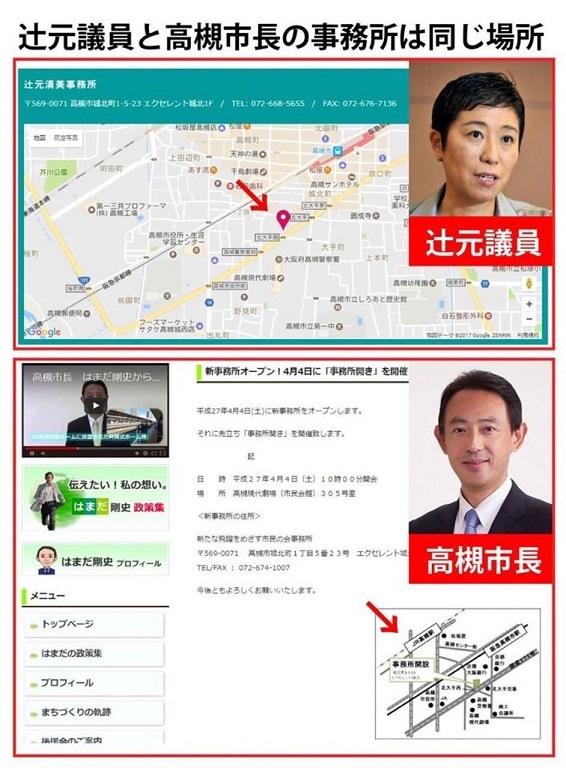 2015年4月40日まで、辻元清美と高槻市長の濱田剛史は、同じ事務所だった!
