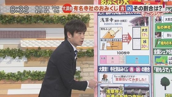 番組では浅草寺のおみくじの割合を調査した結果を放送した。