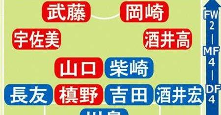 日本代表、ポーランド戦のスタメン予想(28日付)/W杯