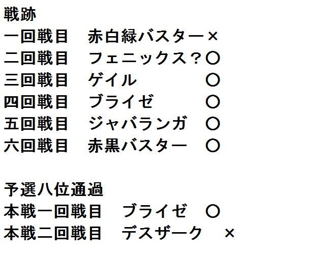 藤枝CCベスト8 青黒ハンデスラストストーム ちくわ%さん 戦績