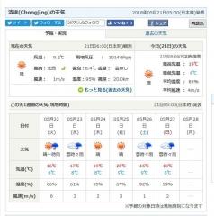 20180521 chongjin weathererep