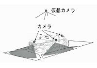 AVM概略図