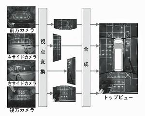 AVM画像生成の流れ