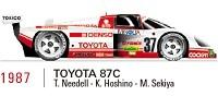 トヨタ・チーム・トムス87C