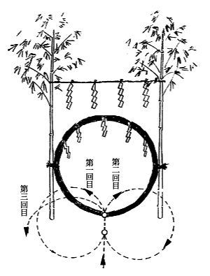 茅の輪くぐりの仕方blog01