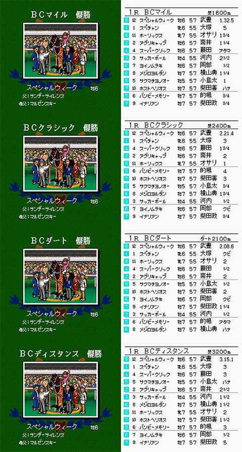 【ダービースタリオン96】再現スペシャルウィーク vs スペチャン