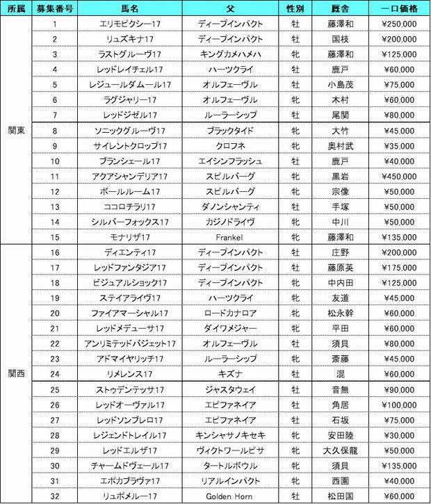 東京TC2018募集馬一覧
