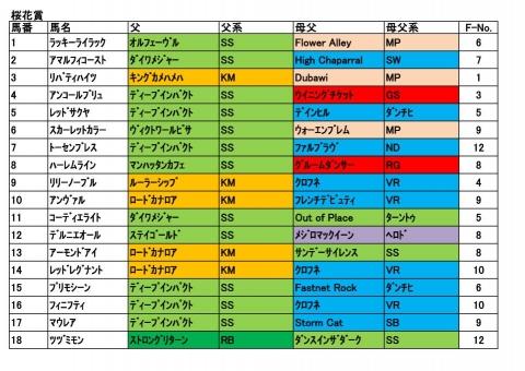 20180408桜花賞