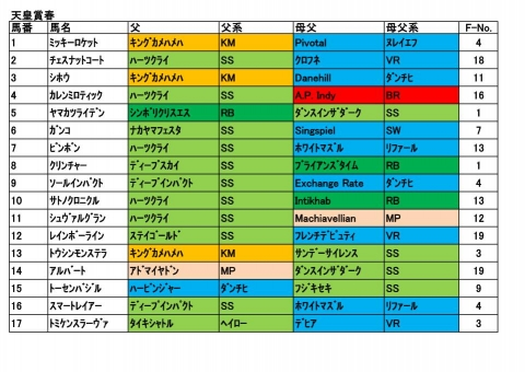 20180429天皇賞春