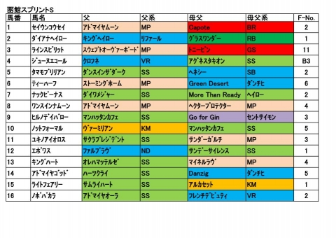 20180617ユ函館スプリントS