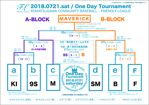 2018ワンデイトーナメント結果版A3青版S