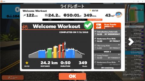 GranFondo 1-1 Welcome Workout 結果