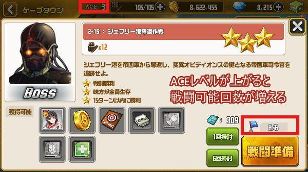 ACEによる戦闘回数