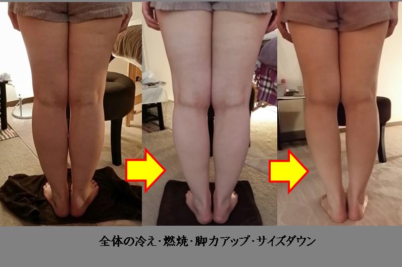 脚痩せ3段階