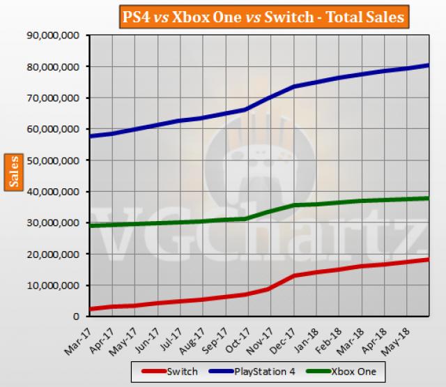 june-2018-sales-1-2.png