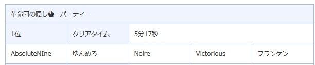 6月13日更新用 運動会結果